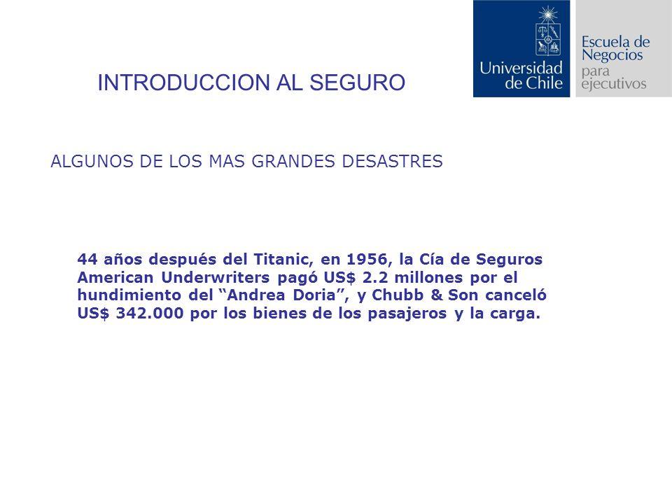 INTRODUCCION AL SEGURO ALGUNOS DE LOS MAS GRANDES DESASTRES 44 años después del Titanic, en 1956, la Cía de Seguros American Underwriters pagó US$ 2.2 millones por el hundimiento del Andrea Doria, y Chubb & Son canceló US$ 342.000 por los bienes de los pasajeros y la carga.