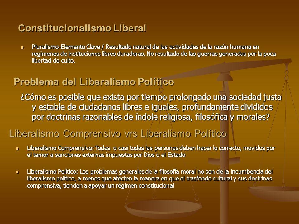 Constitucionalismo Liberal Pluralismo-Elemento Clave / Resultado natural de las actividades de la razón humana en regimenes de instituciones libres du