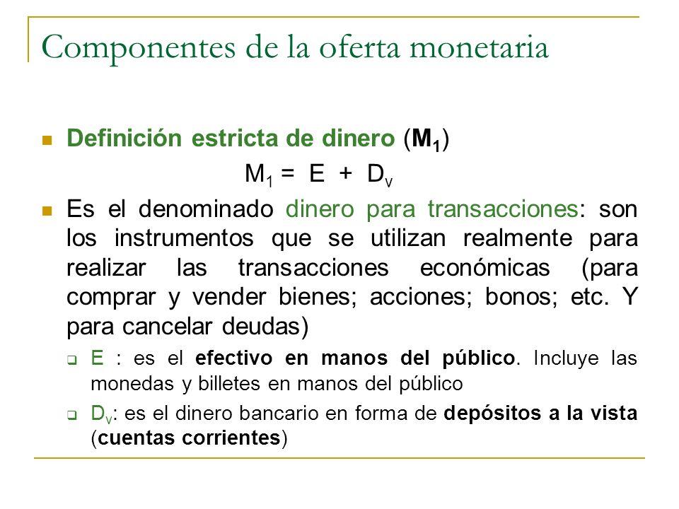 Componentes de la oferta monetaria Definición estricta de dinero (M 1 ) M 1 = E + D v Es el denominado dinero para transacciones: son los instrumentos