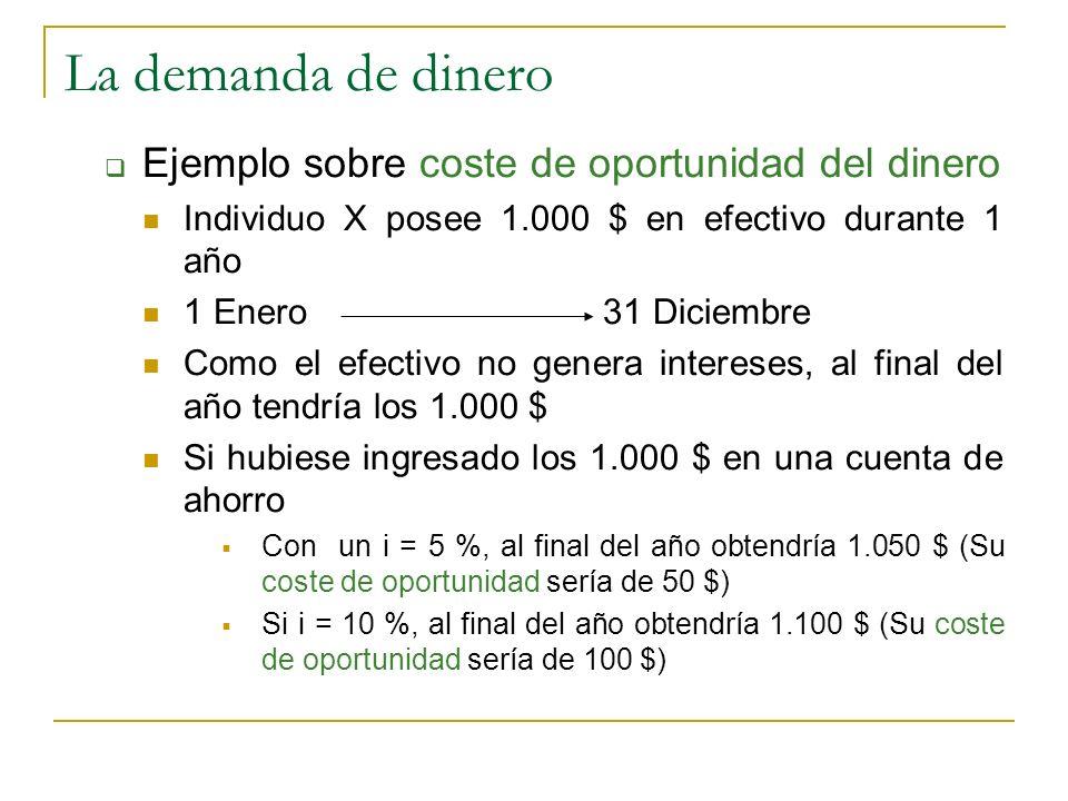 La demanda de dinero Ejemplo sobre coste de oportunidad del dinero Individuo X posee 1.000 $ en efectivo durante 1 año 1 Enero 31 Diciembre Como el ef