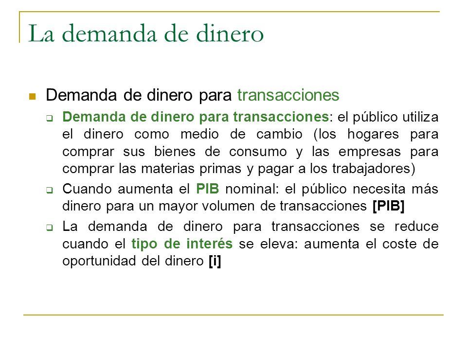 La demanda de dinero Demanda de dinero para transacciones Demanda de dinero para transacciones: el público utiliza el dinero como medio de cambio (los