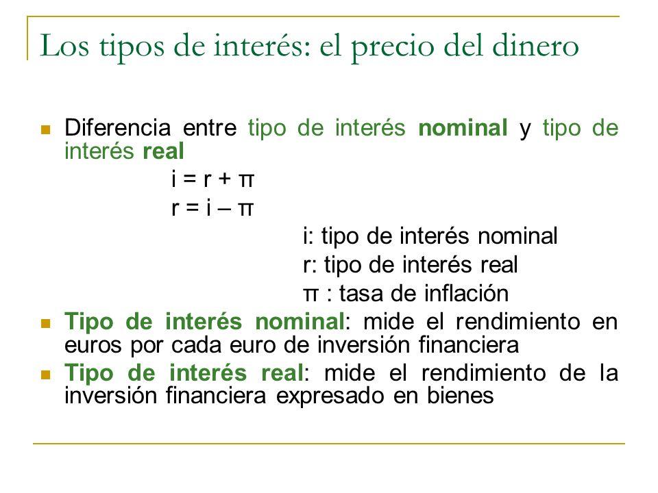 Los tipos de interés: el precio del dinero Diferencia entre tipo de interés nominal y tipo de interés real i = r + π r = i – π i: tipo de interés nomi