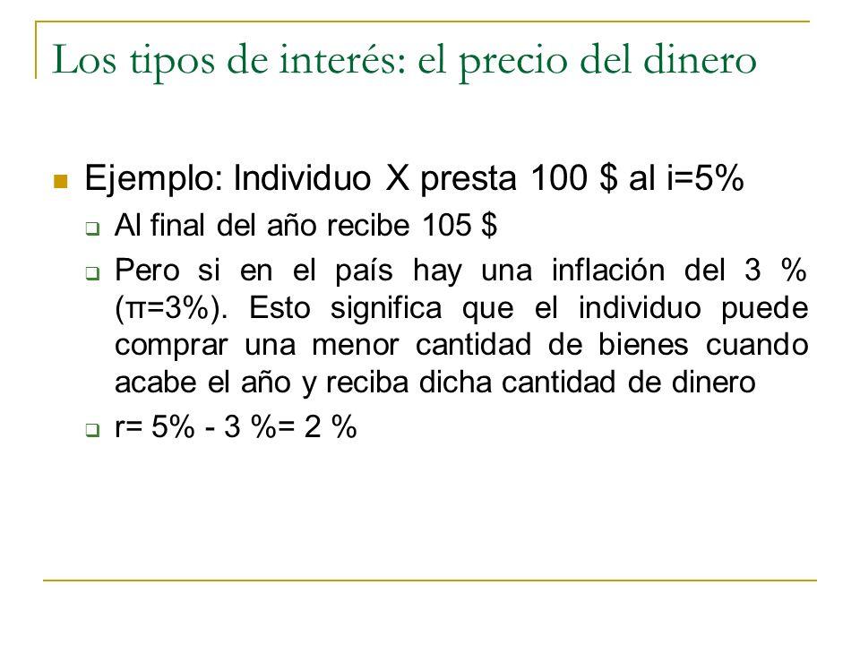 Los tipos de interés: el precio del dinero Ejemplo: Individuo X presta 100 $ al i=5% Al final del año recibe 105 $ Pero si en el país hay una inflació