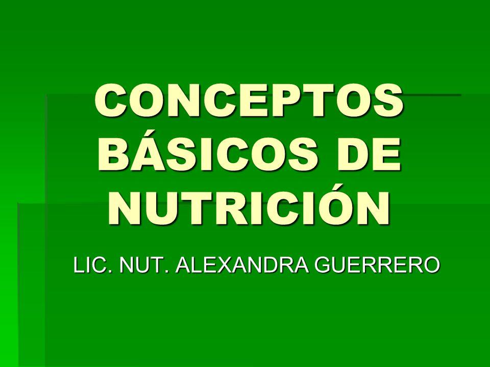 CONCEPTOS BÁSICOS DE NUTRICIÓN Alimento Es el vehículo por el cual el organismo adquiere los nutrimentos, que le permiten un correcto funcionamiento y mantenimiento de las funciones vitales Es el vehículo por el cual el organismo adquiere los nutrimentos, que le permiten un correcto funcionamiento y mantenimiento de las funciones vitales
