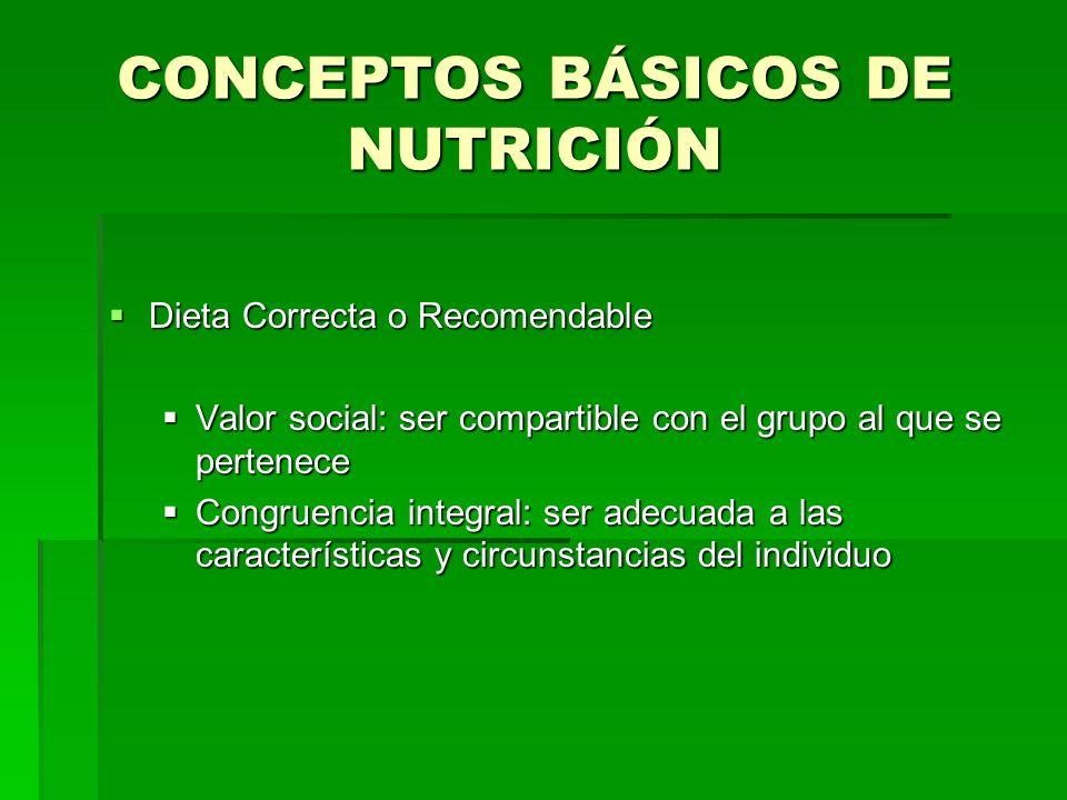 CONCEPTOS BÁSICOS DE NUTRICIÓN Dieta Correcta o Recomendable Dieta Correcta o Recomendable Valor social: ser compartible con el grupo al que se perten