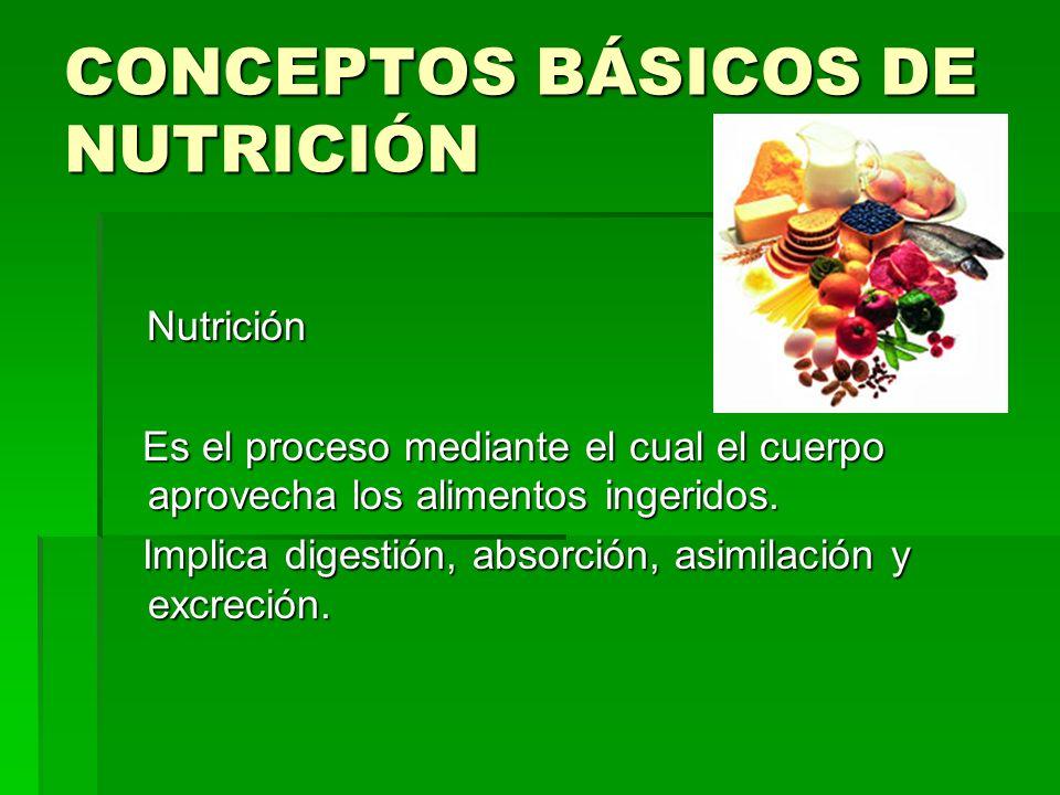 CONCEPTOS BÁSICOS DE NUTRICIÓN Nutrición Nutrición Es el proceso mediante el cual el cuerpo aprovecha los alimentos ingeridos. Es el proceso mediante