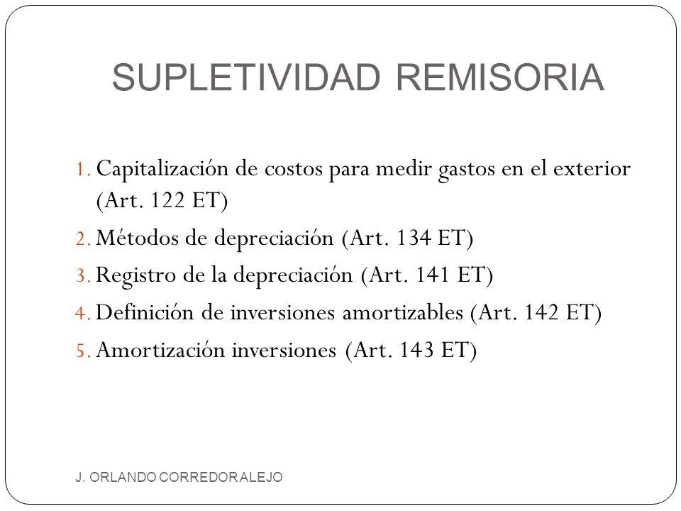 SUPLETIVIDAD REMISORIA J. ORLANDO CORREDOR ALEJO 1. Capitalización de costos para medir gastos en el exterior (Art. 122 ET) 2. Métodos de depreciación