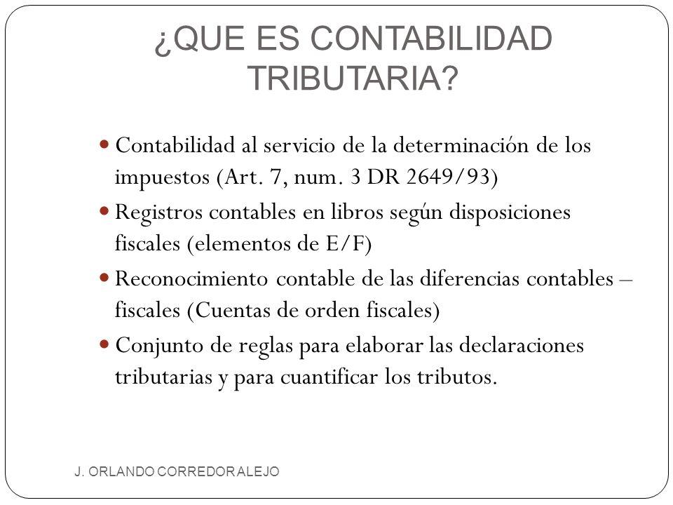 INTERACCION CONTABLE - FISCAL J.ORLANDO CORREDOR ALEJO 1.