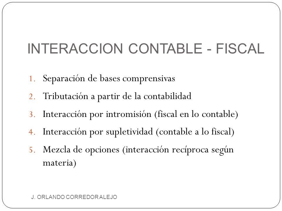 INTERACCION CONTABLE - FISCAL J. ORLANDO CORREDOR ALEJO 1. Separación de bases comprensivas 2. Tributación a partir de la contabilidad 3. Interacción