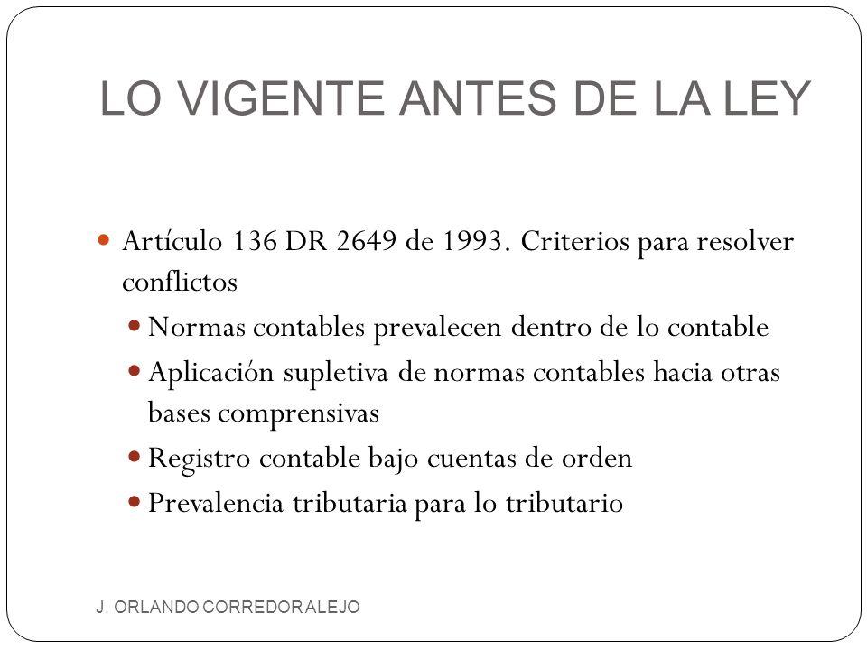 LO VIGENTE ANTES DE LA LEY J. ORLANDO CORREDOR ALEJO Artículo 136 DR 2649 de 1993. Criterios para resolver conflictos Normas contables prevalecen dent