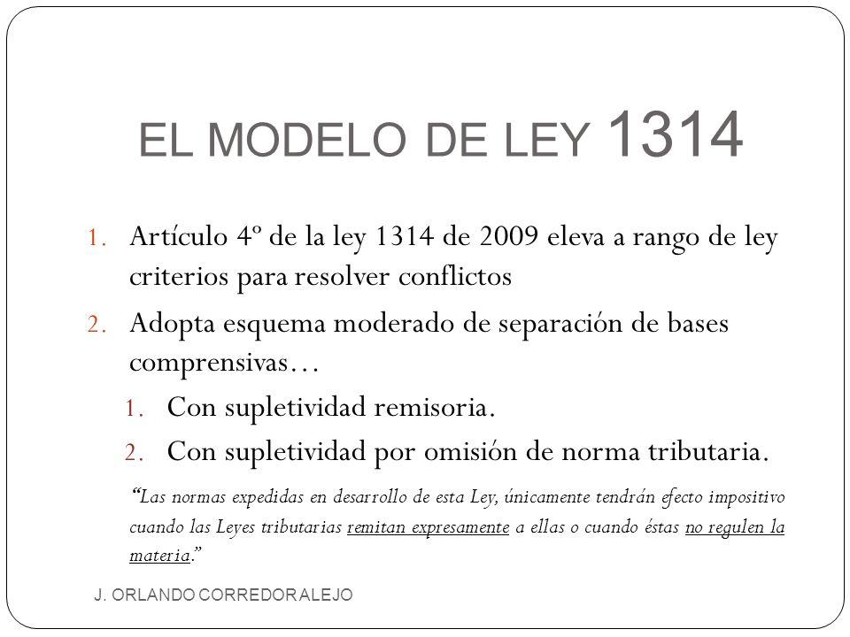 EL MODELO DE LEY 1314 J. ORLANDO CORREDOR ALEJO 1. Artículo 4º de la ley 1314 de 2009 eleva a rango de ley criterios para resolver conflictos 2. Adopt