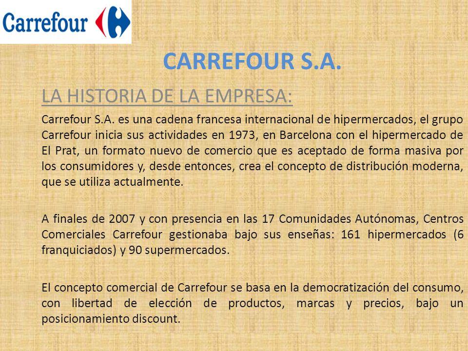 CARREFOUR S.A. LA HISTORIA DE LA EMPRESA: Carrefour S.A. es una cadena francesa internacional de hipermercados, el grupo Carrefour inicia sus activida