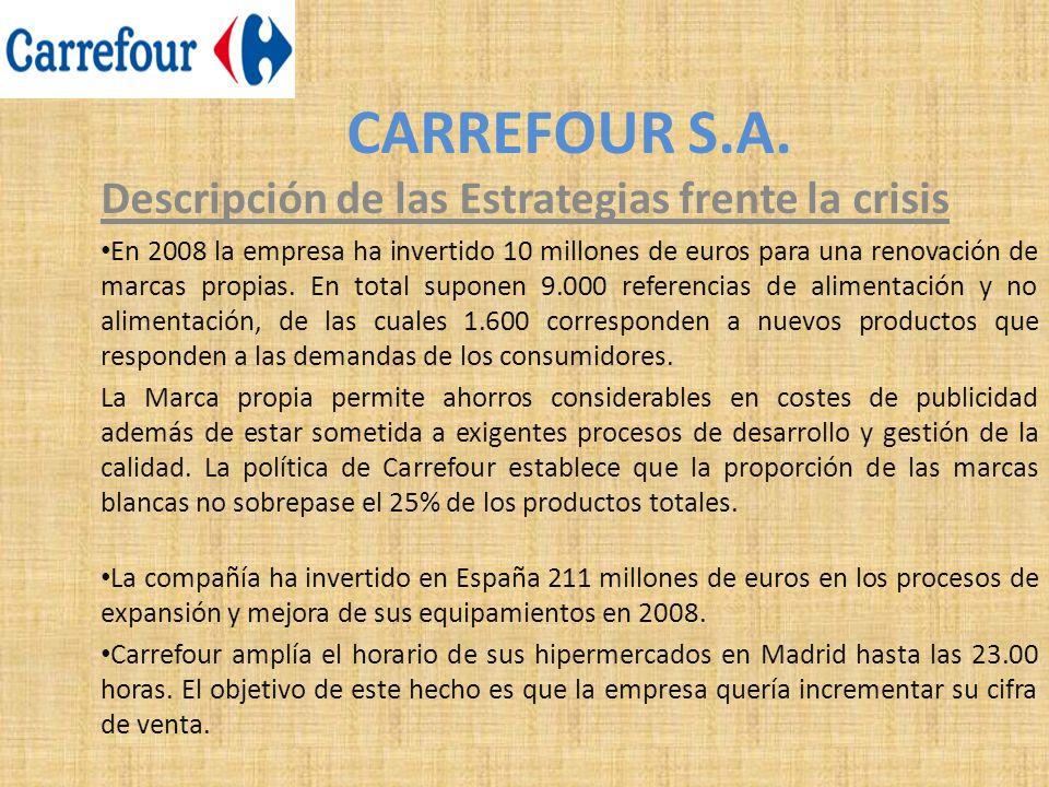 CARREFOUR S.A. Descripción de las Estrategias frente la crisis En 2008 la empresa ha invertido 10 millones de euros para una renovación de marcas prop