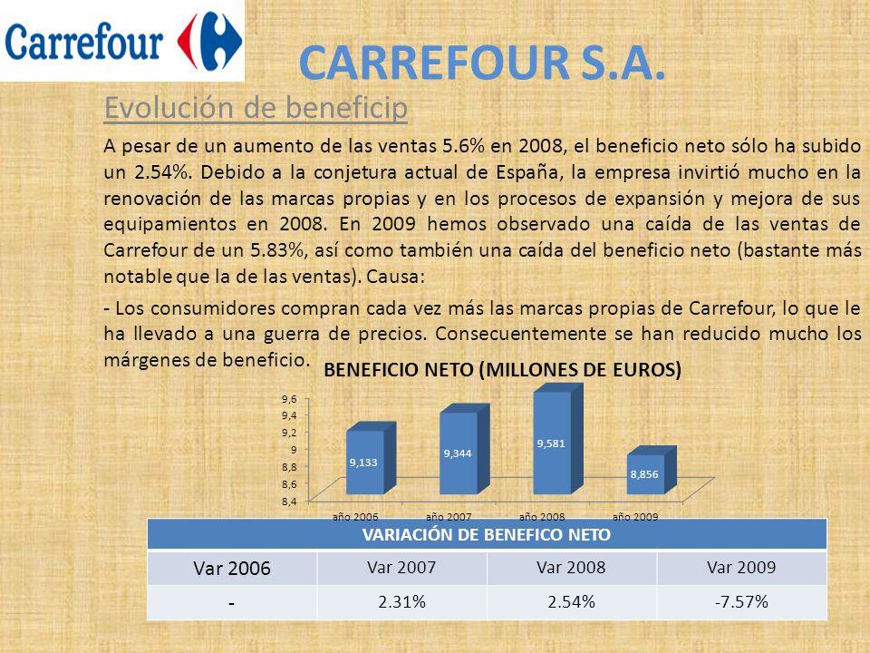 CARREFOUR S.A. Evolución de beneficip A pesar de un aumento de las ventas 5.6% en 2008, el beneficio neto sólo ha subido un 2.54%. Debido a la conjetu
