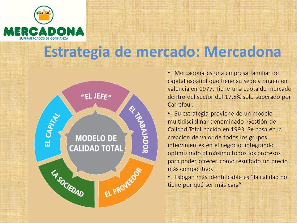 Estrategia de mercado: Mercadona Mercadona es una empresa familiar de capital español que tiene su sede y origen en valencia en 1977. Tiene una cuota
