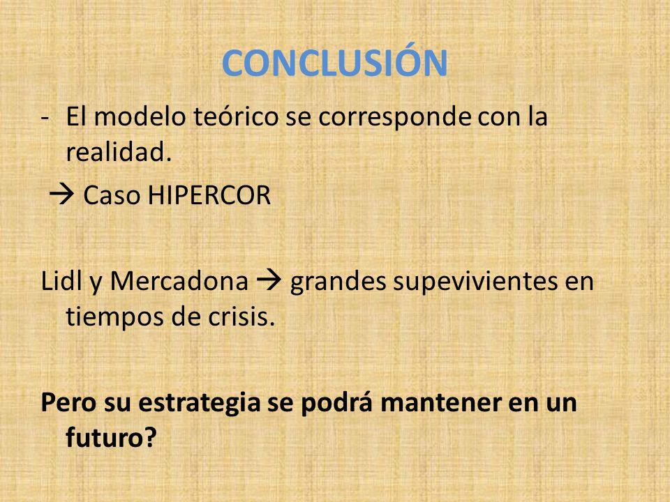 CONCLUSIÓN -El modelo teórico se corresponde con la realidad. Caso HIPERCOR Lidl y Mercadona grandes supevivientes en tiempos de crisis. Pero su estra