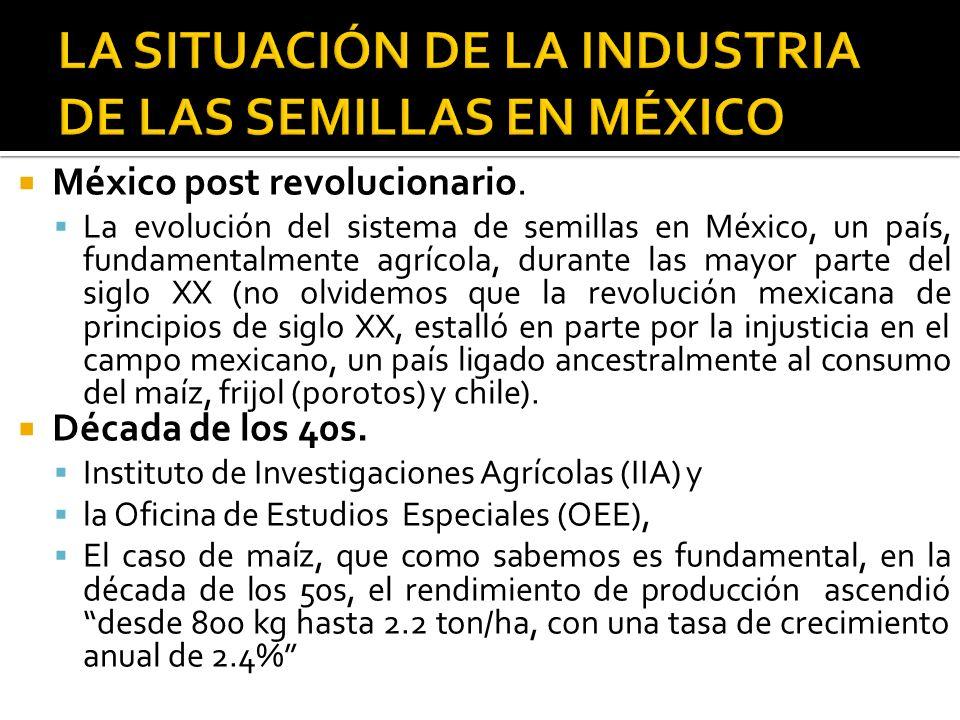 México post revolucionario. La evolución del sistema de semillas en México, un país, fundamentalmente agrícola, durante las mayor parte del siglo XX (