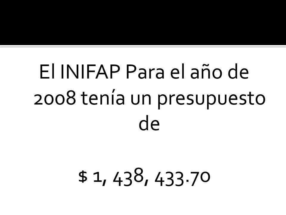 El INIFAP Para el año de 2008 tenía un presupuesto de $ 1, 438, 433.7o