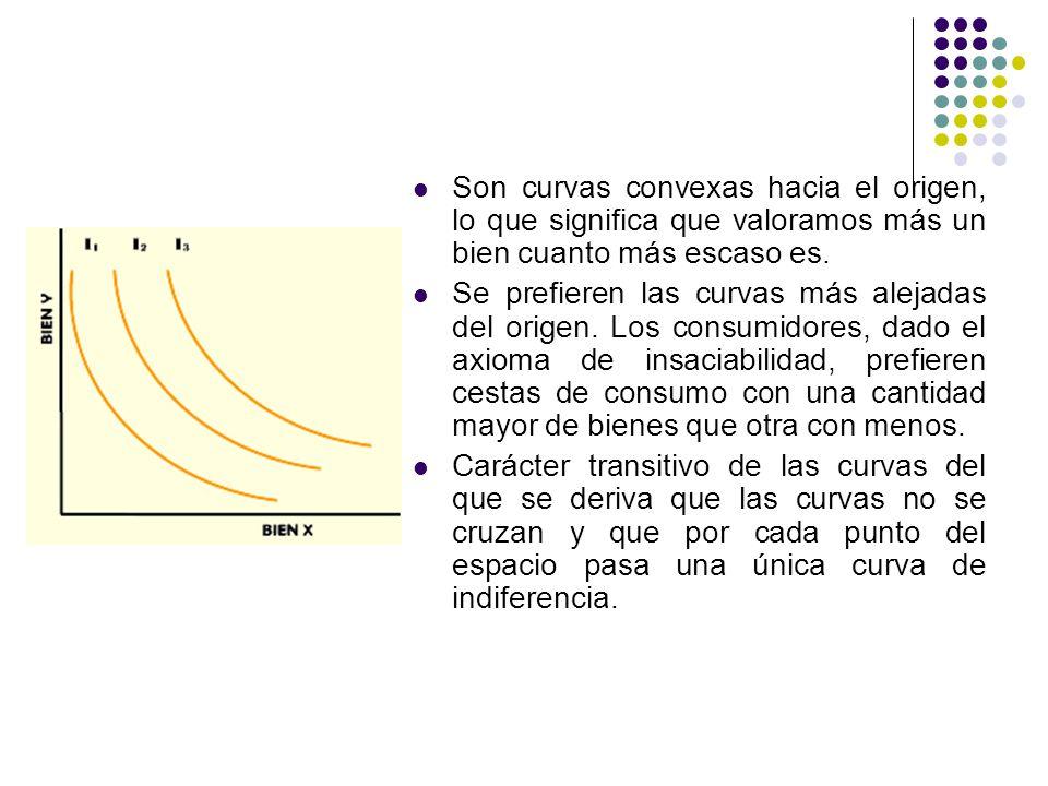 Son curvas convexas hacia el origen, lo que significa que valoramos más un bien cuanto más escaso es.