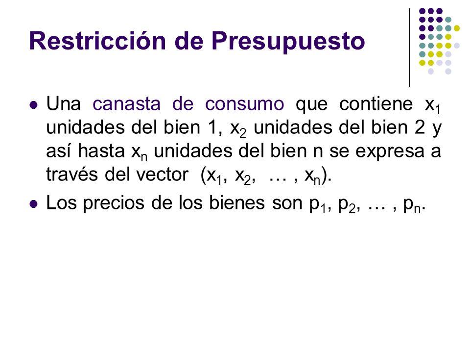 Restricción de Presupuesto Una canasta de consumo que contiene x 1 unidades del bien 1, x 2 unidades del bien 2 y así hasta x n unidades del bien n se expresa a través del vector (x 1, x 2, …, x n ).