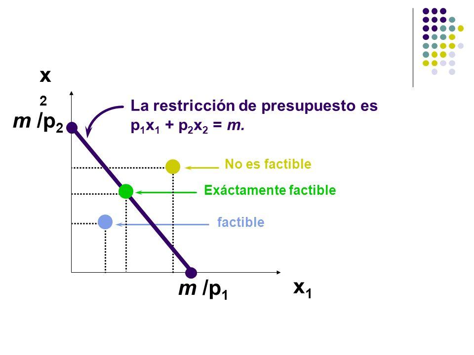 x2x2 x1x1 m /p 1 factible m /p 2 La restricción de presupuesto es p 1 x 1 + p 2 x 2 = m.