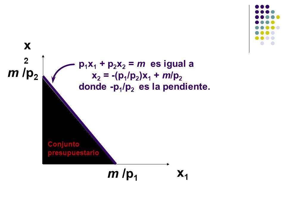 x2x2 x1x1 p 1 x 1 + p 2 x 2 = m es igual a x 2 = -(p 1 /p 2 )x 1 + m/p 2 donde -p 1 /p 2 es la pendiente.