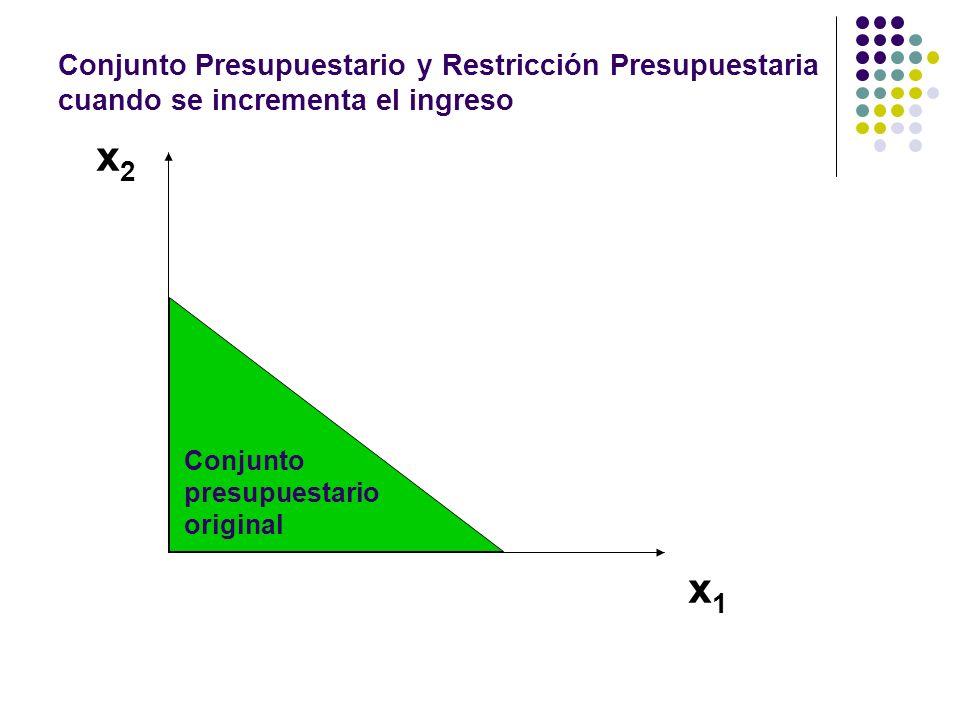 Conjunto presupuestario original x2x2 x1x1 Conjunto Presupuestario y Restricción Presupuestaria cuando se incrementa el ingreso