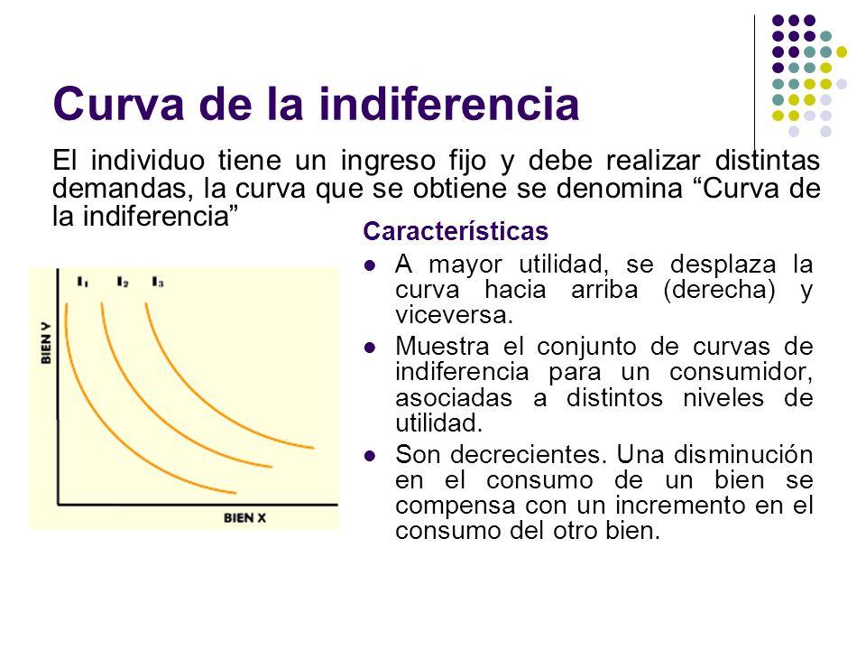 Curva de la indiferencia El individuo tiene un ingreso fijo y debe realizar distintas demandas, la curva que se obtiene se denomina Curva de la indiferencia Características A mayor utilidad, se desplaza la curva hacia arriba (derecha) y viceversa.