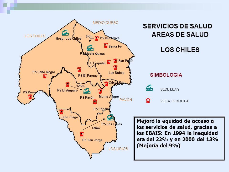 Hosp. Los Chiles PS Isla Chica PS Medio Queso CC Coquital PS El Parque LOS CHILES MEDIO QUESO PS Caño Negro Santa Fe Las Nubes SERVICIOS DE SALUD AREA