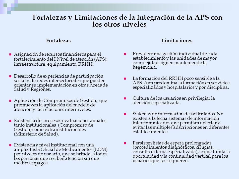 Fortalezas y Limitaciones de la integración de la APS con los otros niveles Fortalezas Asignación de recursos financieros para el fortalecimiento del