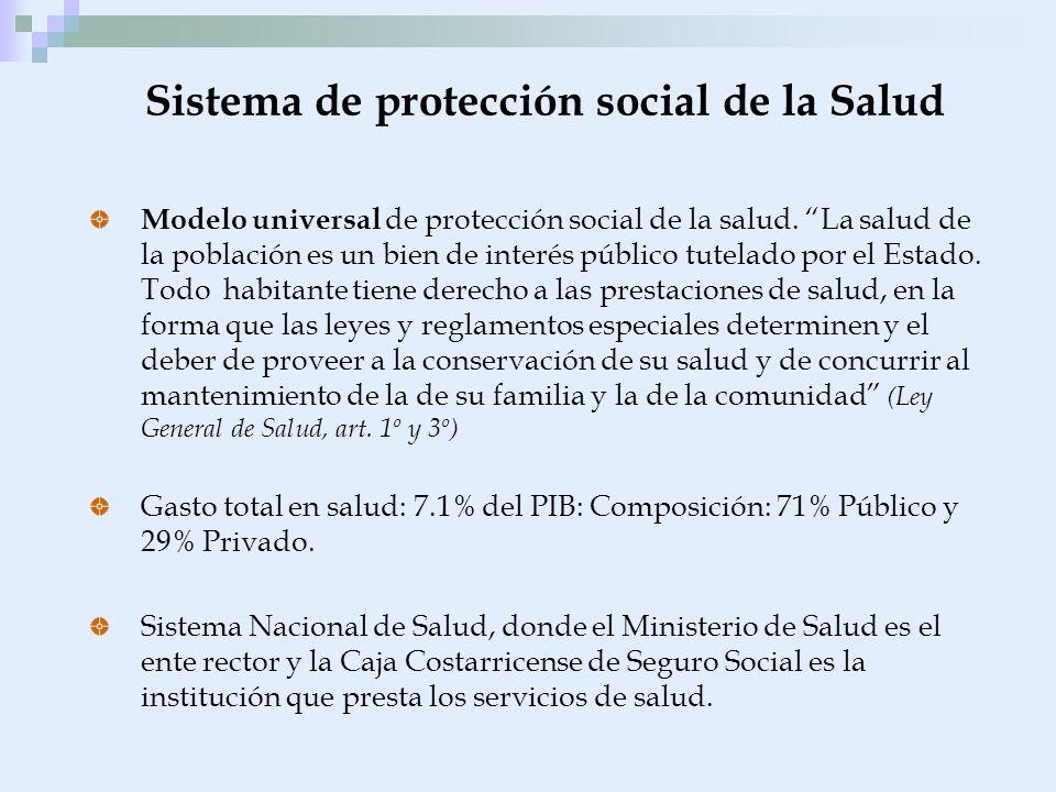 Sistema de protección social de la Salud Modelo universal de protección social de la salud. La salud de la población es un bien de interés público tut