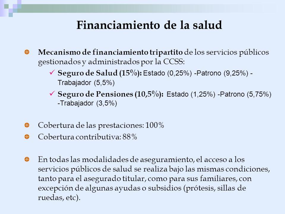 Financiamiento de la salud Mecanismo de financiamiento tripartito de los servicios públicos gestionados y administrados por la CCSS: Seguro de Salud (
