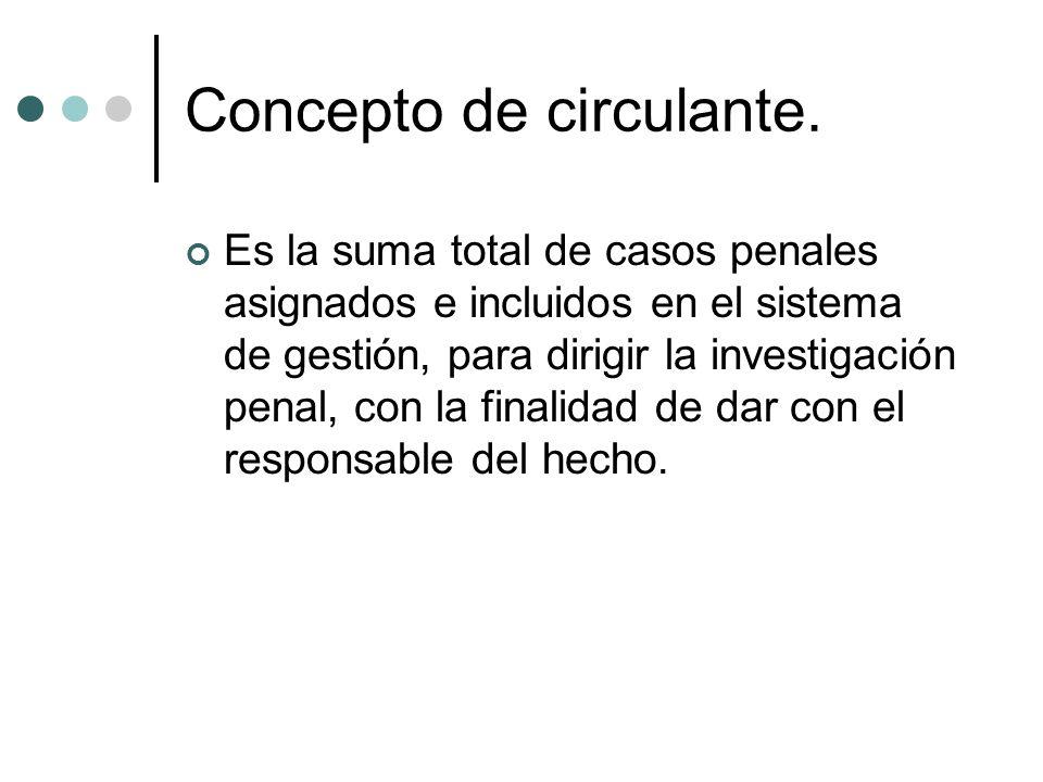 Concepto de circulante. Es la suma total de casos penales asignados e incluidos en el sistema de gestión, para dirigir la investigación penal, con la
