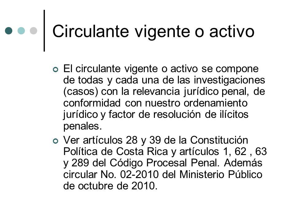Circulante vigente o activo El circulante vigente o activo se compone de todas y cada una de las investigaciones (casos) con la relevancia jurídico pe