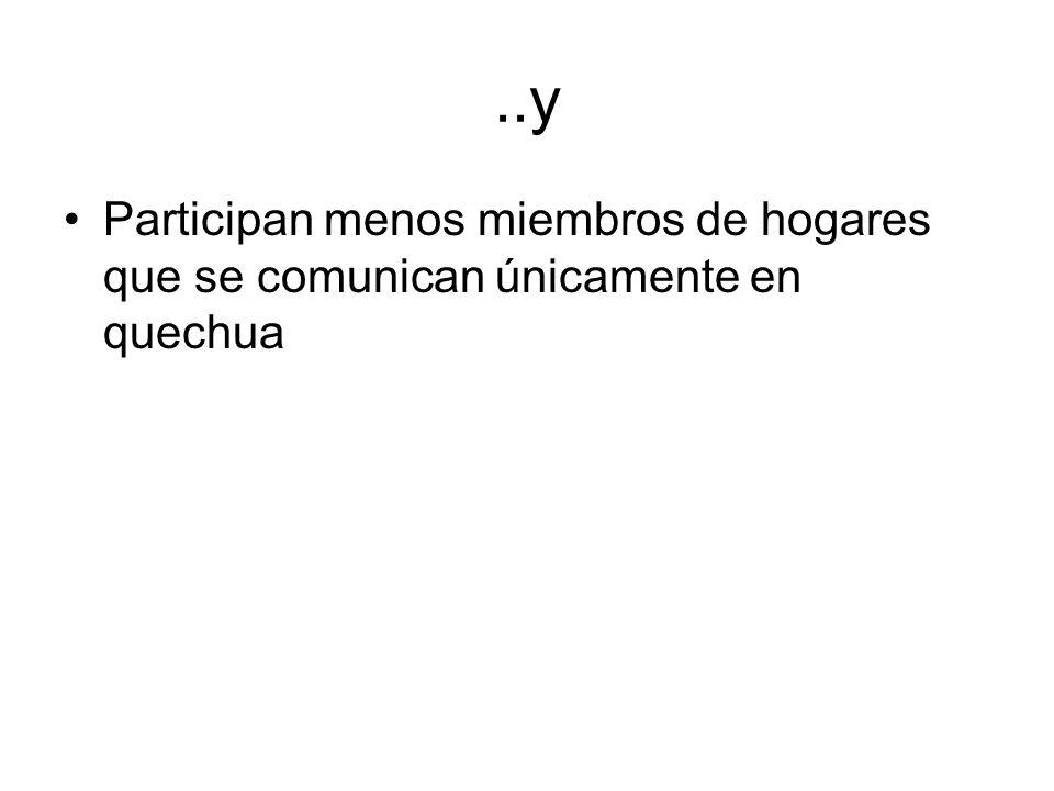 ..y Participan menos miembros de hogares que se comunican únicamente en quechua