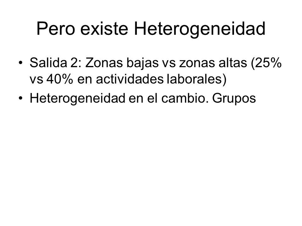 Pero existe Heterogeneidad Salida 2: Zonas bajas vs zonas altas (25% vs 40% en actividades laborales) Heterogeneidad en el cambio. Grupos