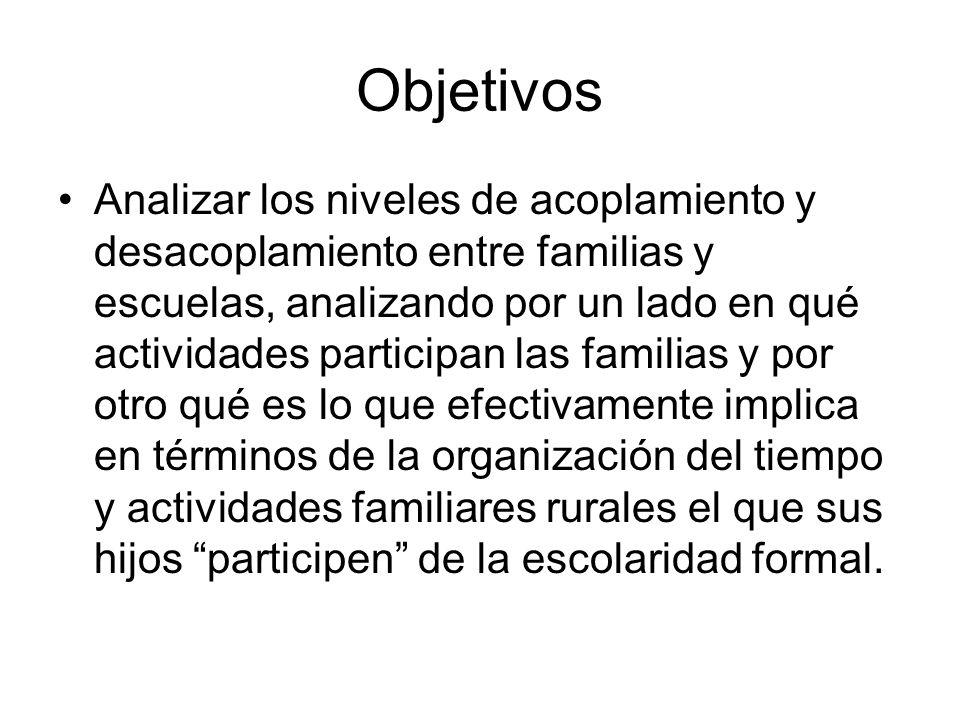 Objetivos Analizar los niveles de acoplamiento y desacoplamiento entre familias y escuelas, analizando por un lado en qué actividades participan las f