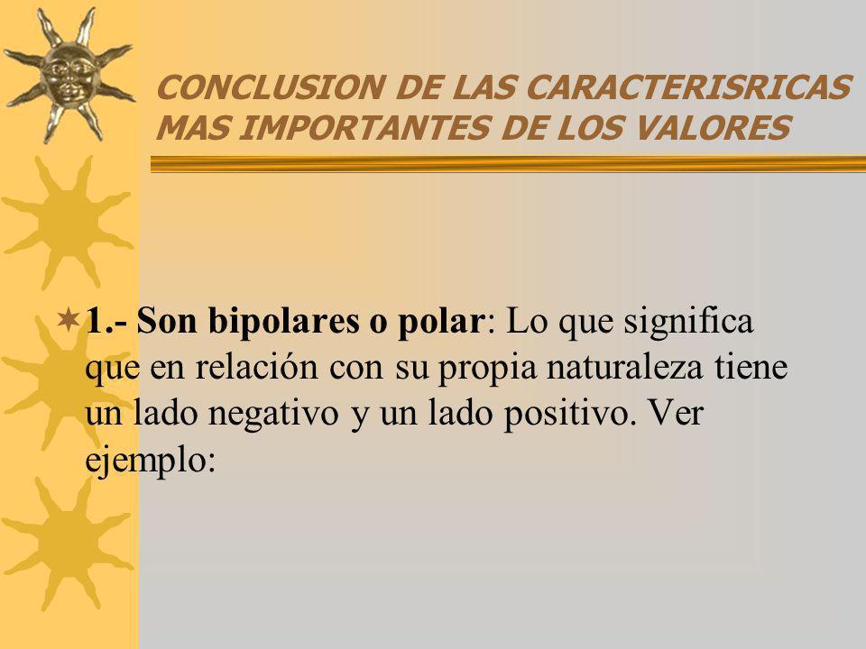 CONCLUSION DE LAS CARACTERISRICAS MAS IMPORTANTES DE LOS VALORES 1.- Son bipolares o polar: Lo que significa que en relación con su propia naturaleza