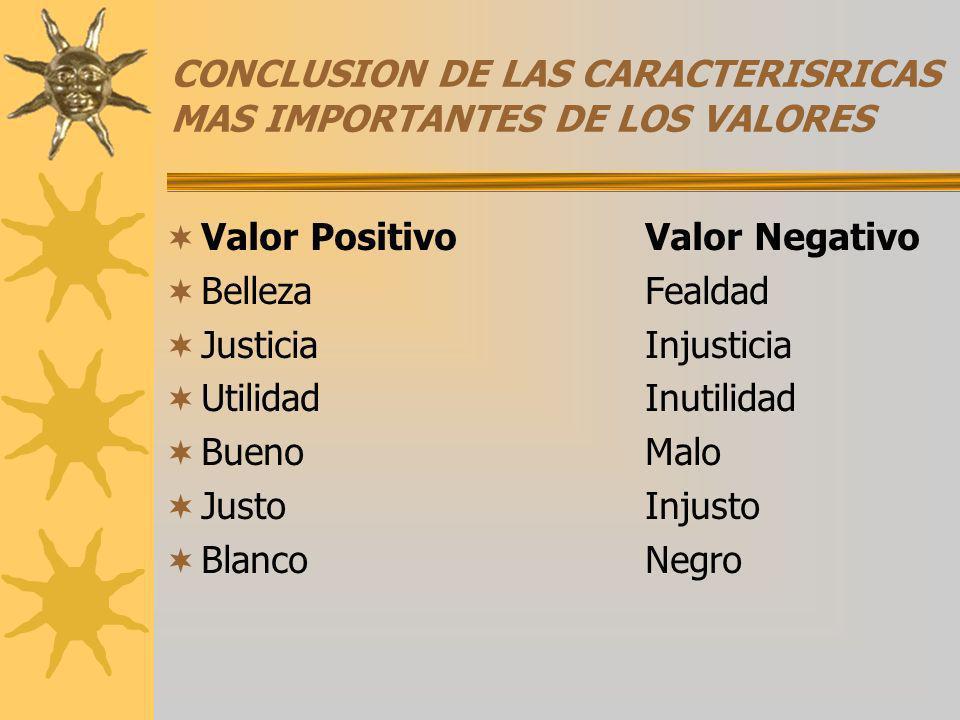 CONCLUSION DE LAS CARACTERISRICAS MAS IMPORTANTES DE LOS VALORES Valor PositivoValor Negativo Belleza Fealdad Justicia Injusticia UtilidadInutilidad B