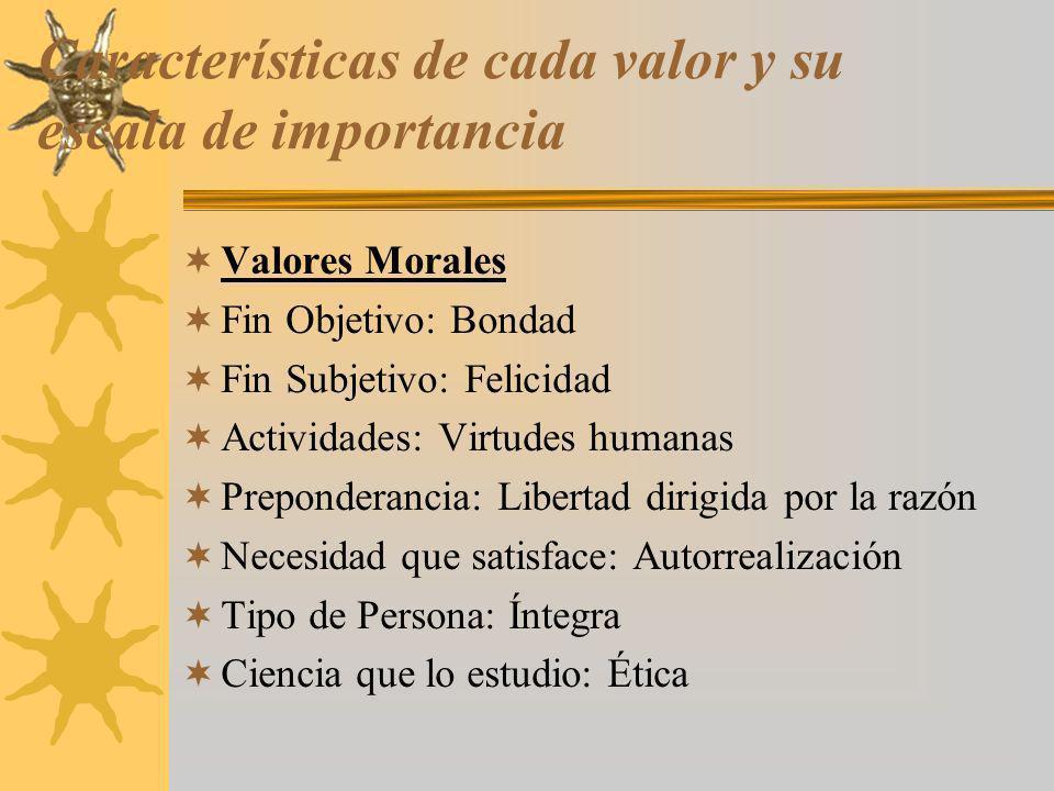 Características de cada valor y su escala de importancia Valores Morales Fin Objetivo: Bondad Fin Subjetivo: Felicidad Actividades: Virtudes humanas P