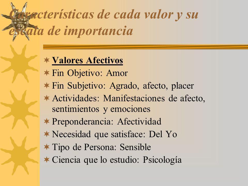 Características de cada valor y su escala de importancia Valores Afectivos Fin Objetivo: Amor Fin Subjetivo: Agrado, afecto, placer Actividades: Manif