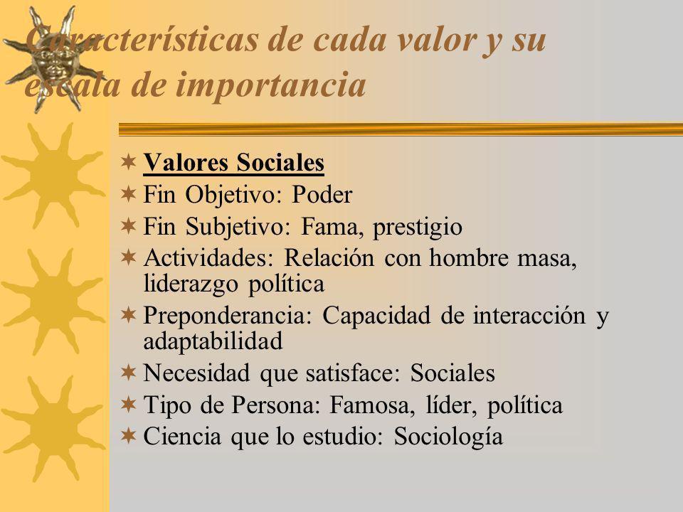 Características de cada valor y su escala de importancia Valores Sociales Fin Objetivo: Poder Fin Subjetivo: Fama, prestigio Actividades: Relación con