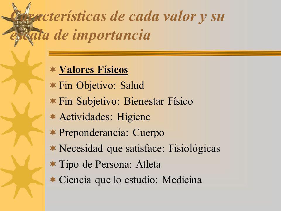 Características de cada valor y su escala de importancia Valores Físicos Fin Objetivo: Salud Fin Subjetivo: Bienestar Físico Actividades: Higiene Prep