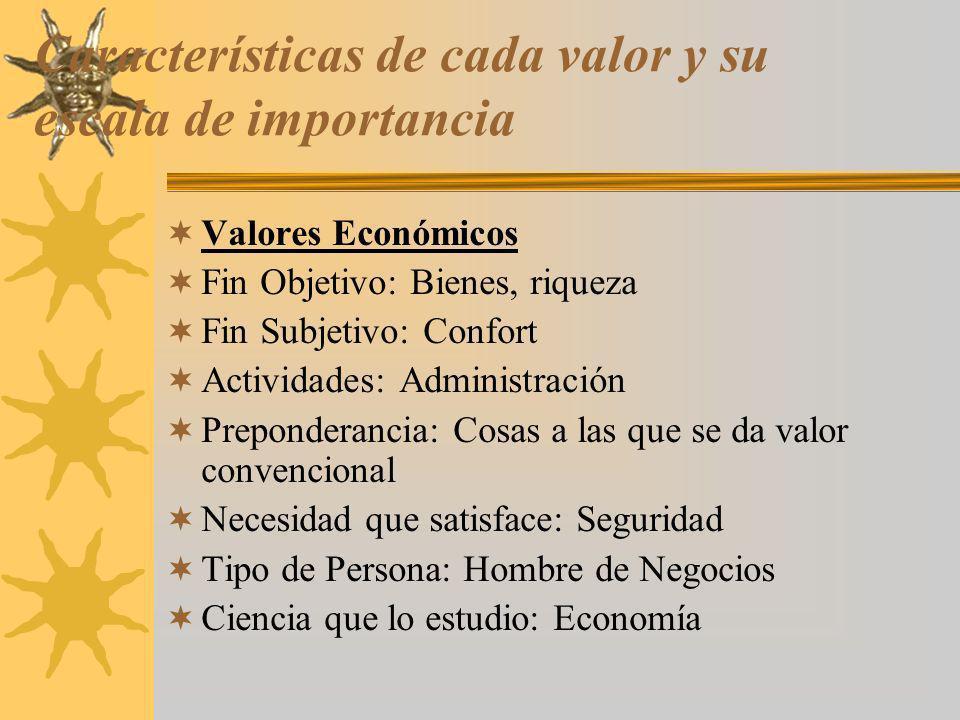 Características de cada valor y su escala de importancia Valores Económicos Fin Objetivo: Bienes, riqueza Fin Subjetivo: Confort Actividades: Administ