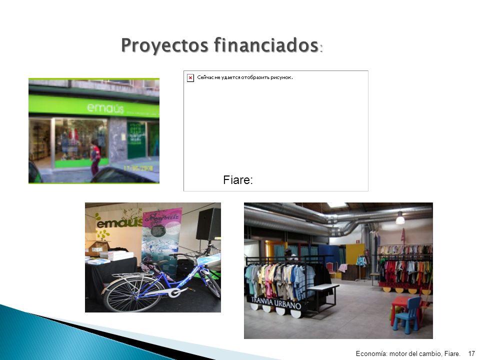 Economía: motor del cambio, Fiare.17 Proyectos financiados : Fiare: