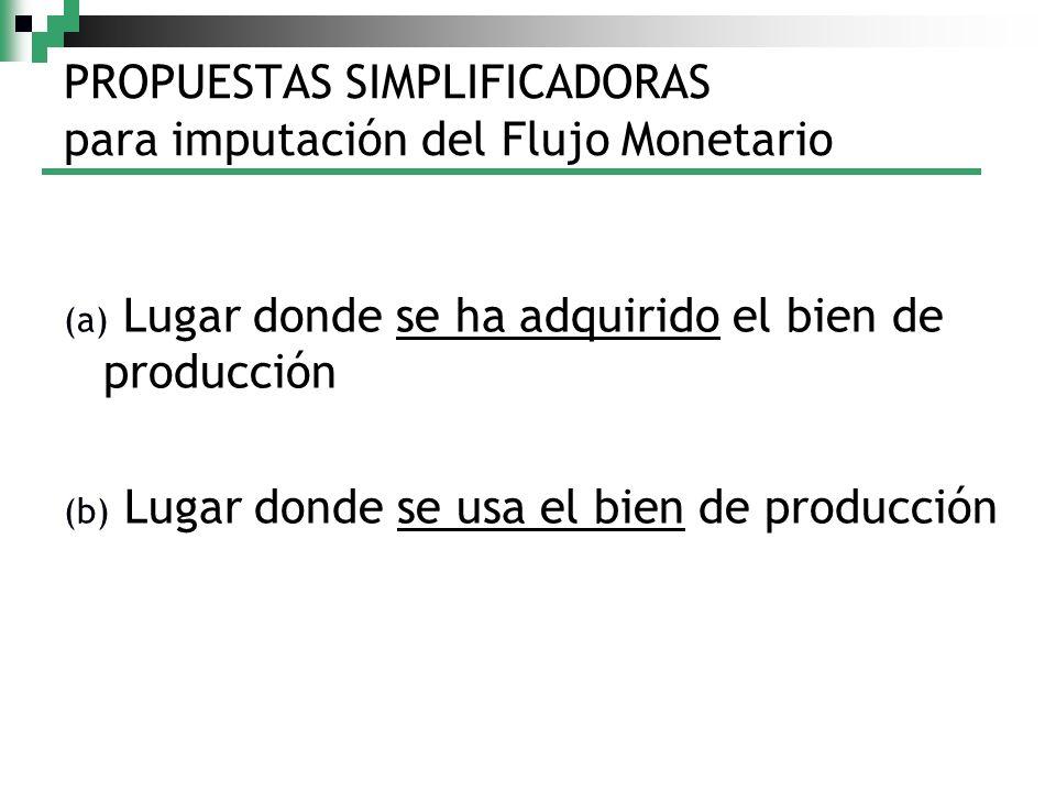 PROPUESTAS SIMPLIFICADORAS para imputación del Flujo Monetario (a) Lugar donde se ha adquirido el bien de producción (b) Lugar donde se usa el bien de producción