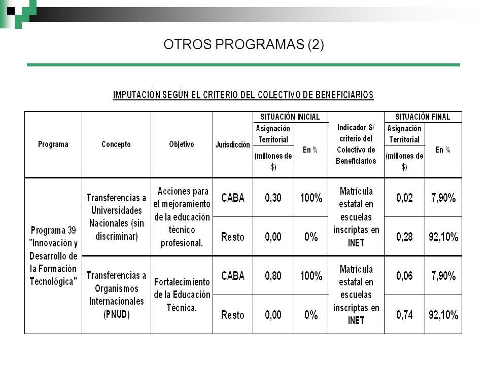 OTROS PROGRAMAS (2)