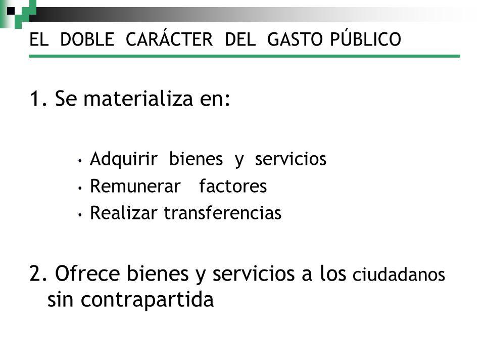 EL DOBLE CARÁCTER DEL GASTO PÚBLICO 1.