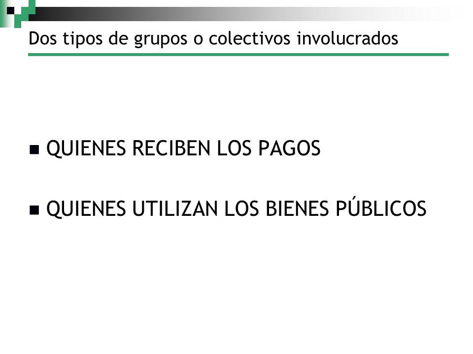 Dos tipos de grupos o colectivos involucrados QUIENES RECIBEN LOS PAGOS QUIENES UTILIZAN LOS BIENES PÚBLICOS