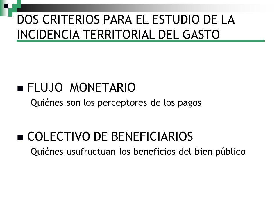 DOS CRITERIOS PARA EL ESTUDIO DE LA INCIDENCIA TERRITORIAL DEL GASTO FLUJO MONETARIO Quiénes son los perceptores de los pagos COLECTIVO DE BENEFICIARIOS Quiénes usufructuan los beneficios del bien público